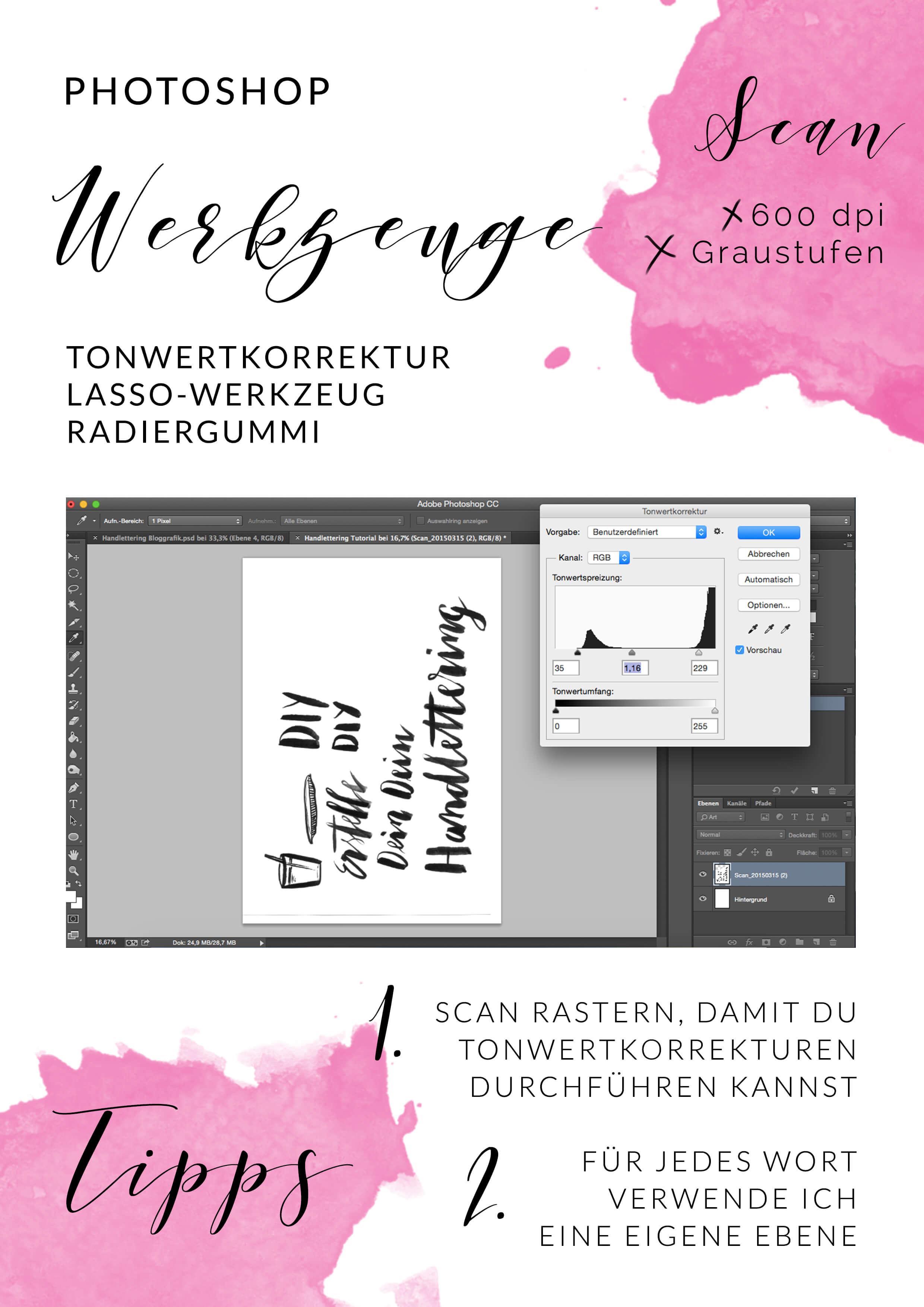 Photoshop Schrift Schriftzug digitalisieren