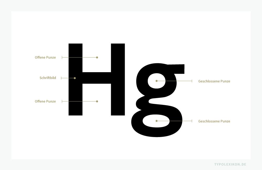 Typographie Typografie Wolfgang Beinert